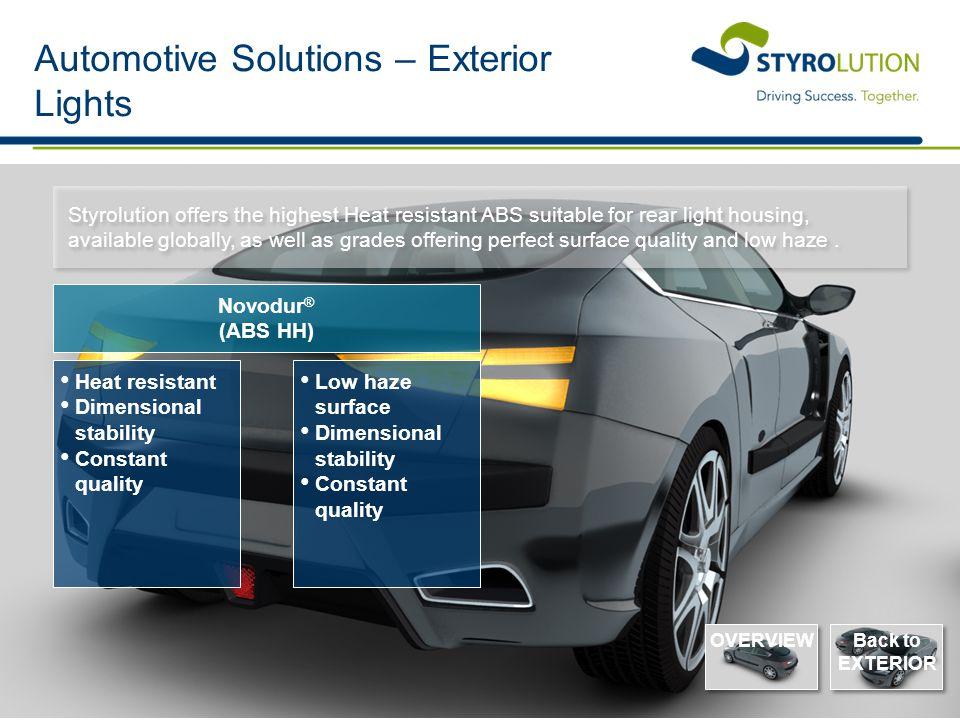 Automotive Solutions – Exterior Lights