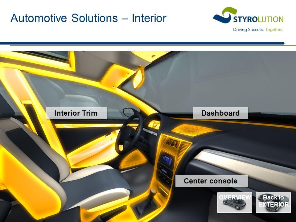 Automotive Solutions – Interior