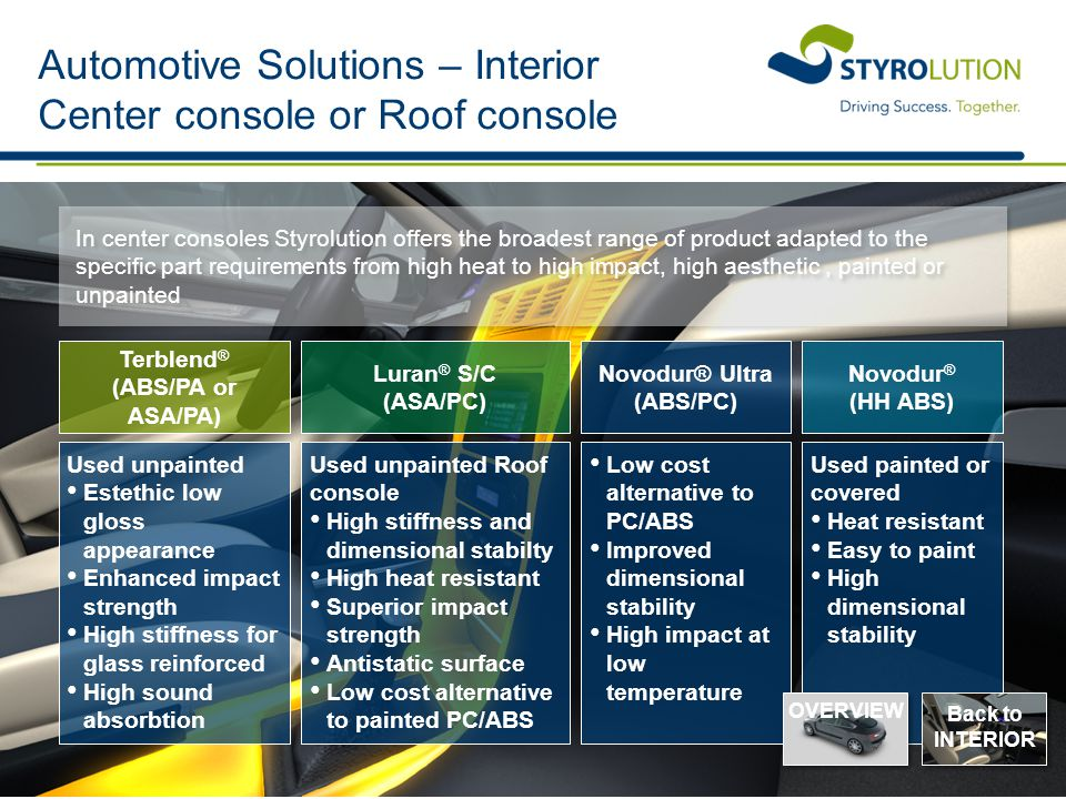 Automotive Solutions – Interior Center console or Roof console