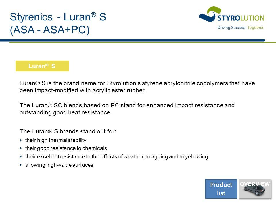 Styrenics - Luran® S (ASA - ASA+PC)
