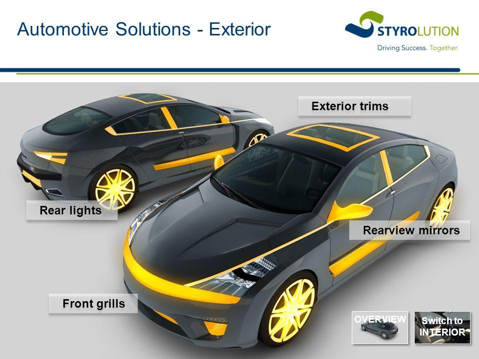Automotive Solutions - Exterior