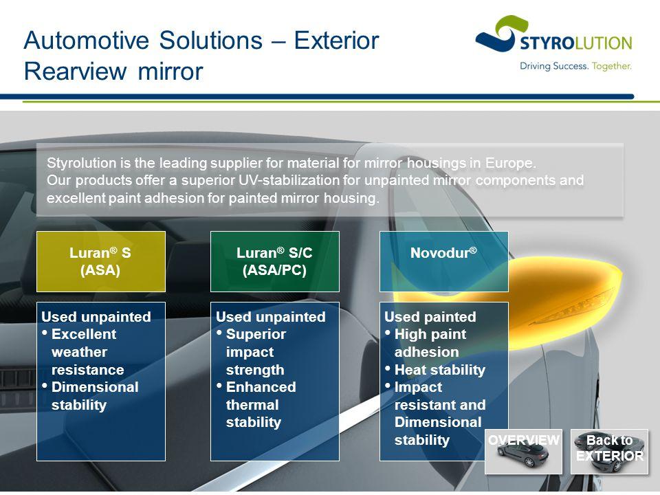 Automotive Solutions – Exterior Rearview mirror