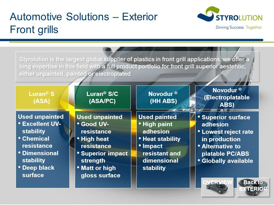 Automotive Solutions – Exterior Front grills