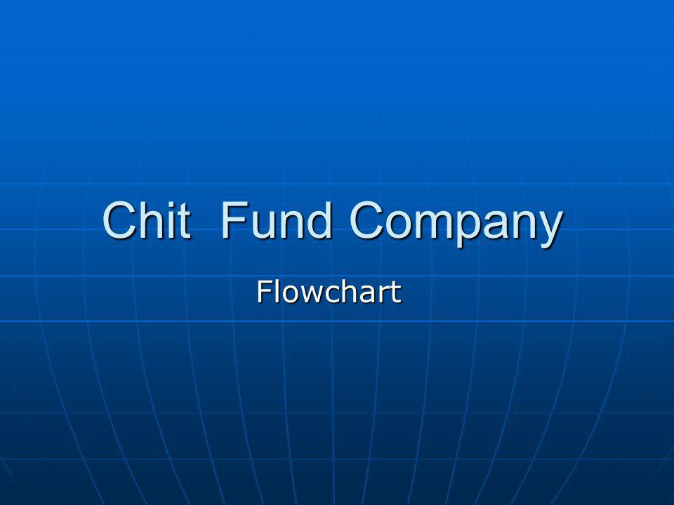 Chit Fund Company Flowchart