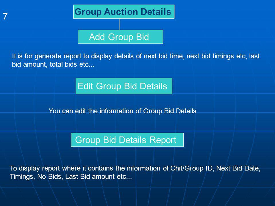 Group Bid Details Report