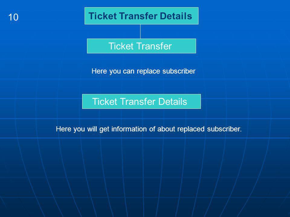 Ticket Transfer Details 10