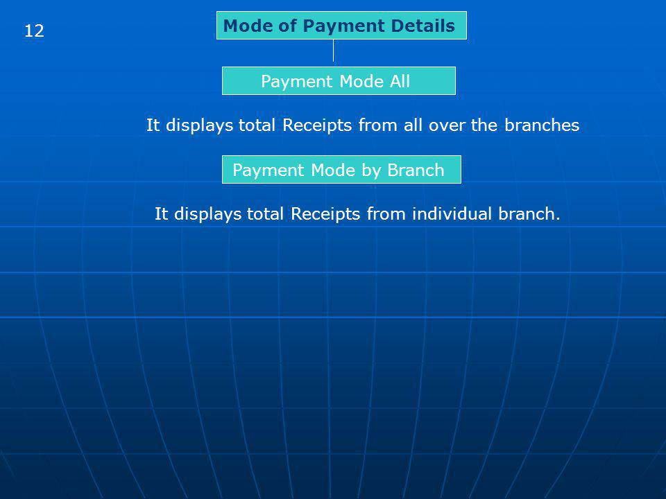 Mode of Payment Details