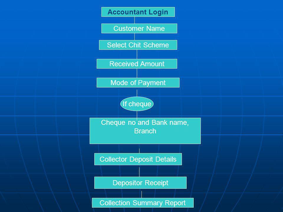Collector Deposit Details