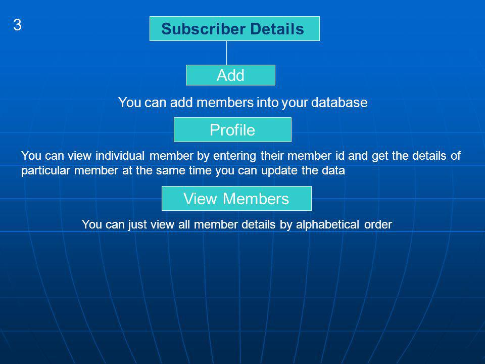 3 Subscriber Details Add Profile View Members