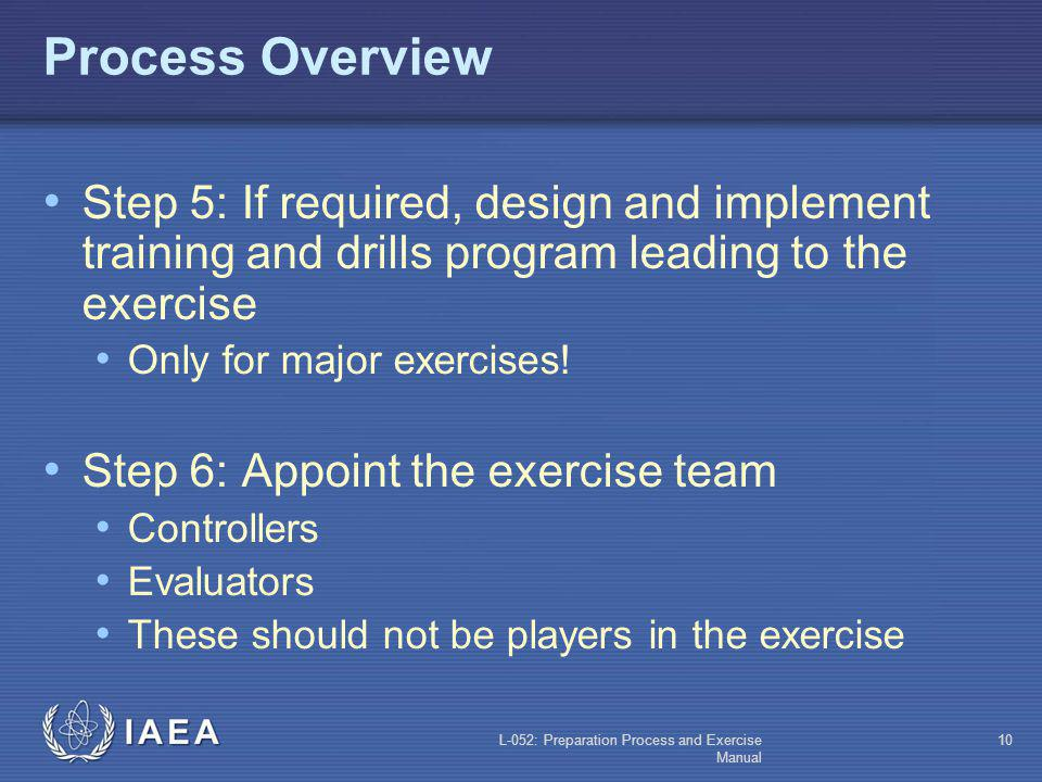 L-052: Preparation Process and Exercise Manual