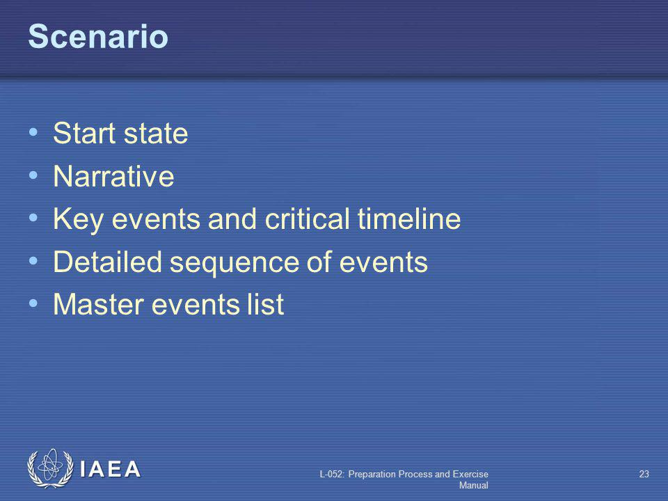 Scenario Start state Narrative Key events and critical timeline