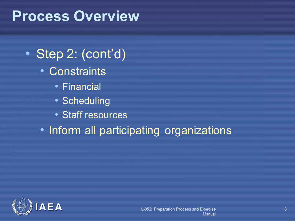 Process Overview Step 2: (cont'd) Constraints