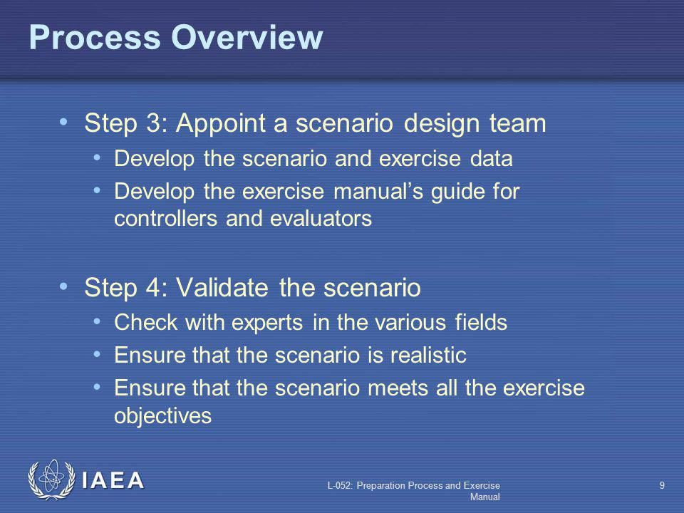 Process Overview Step 3: Appoint a scenario design team