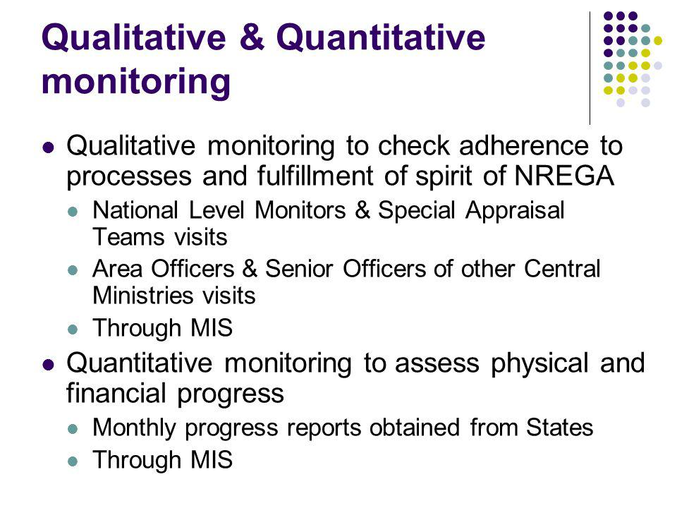 Qualitative & Quantitative monitoring