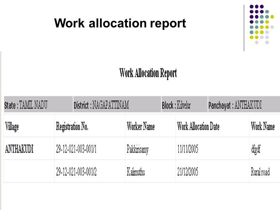 Work allocation report
