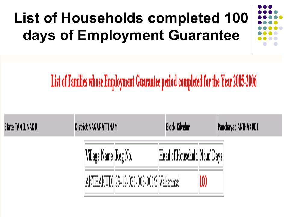 List of Households completed 100 days of Employment Guarantee