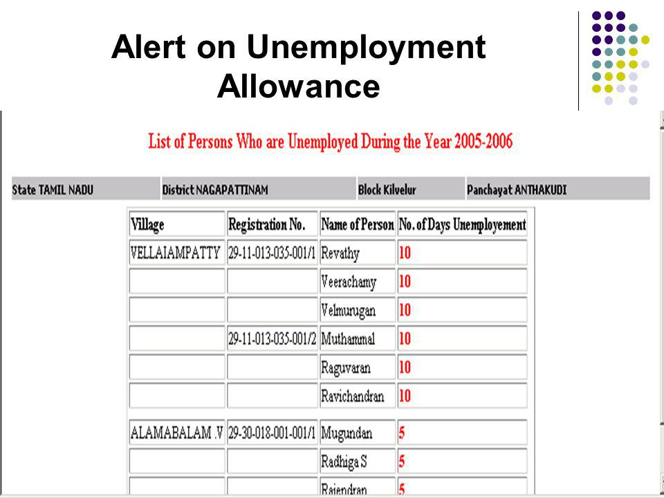 Alert on Unemployment Allowance