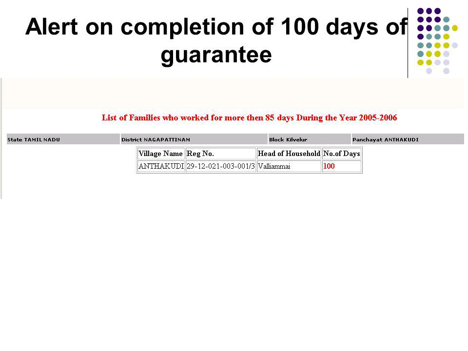 Alert on completion of 100 days of guarantee