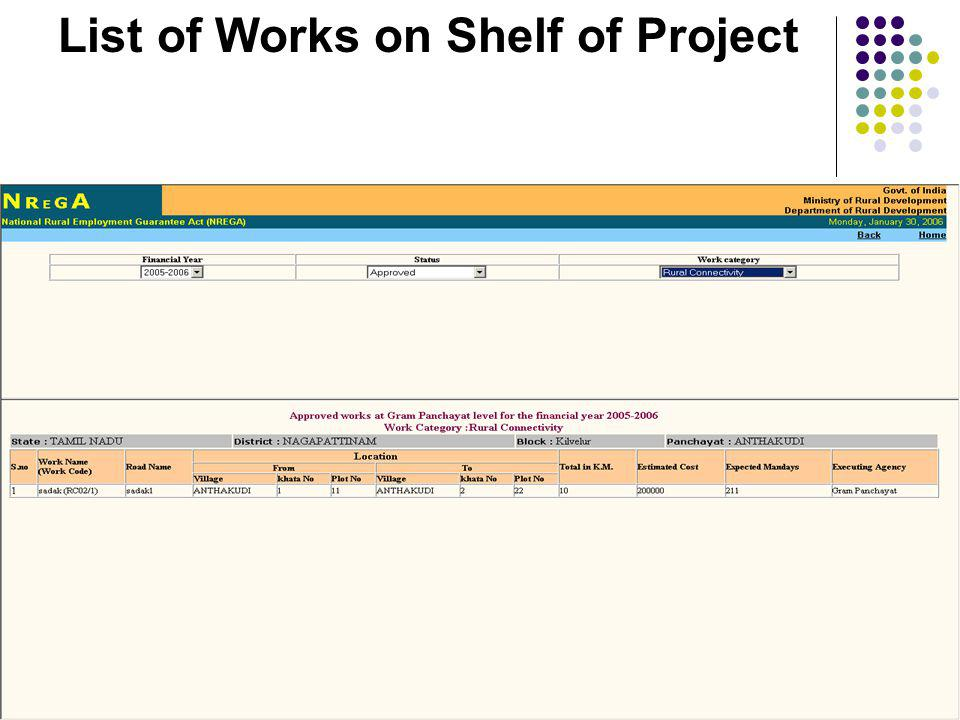 List of Works on Shelf of Project