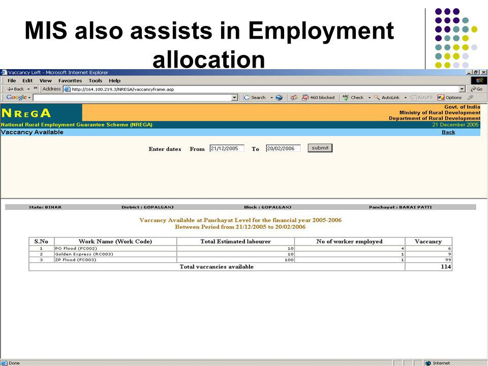 MIS also assists in Employment allocation