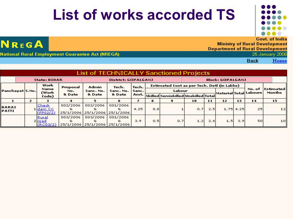 List of works accorded TS