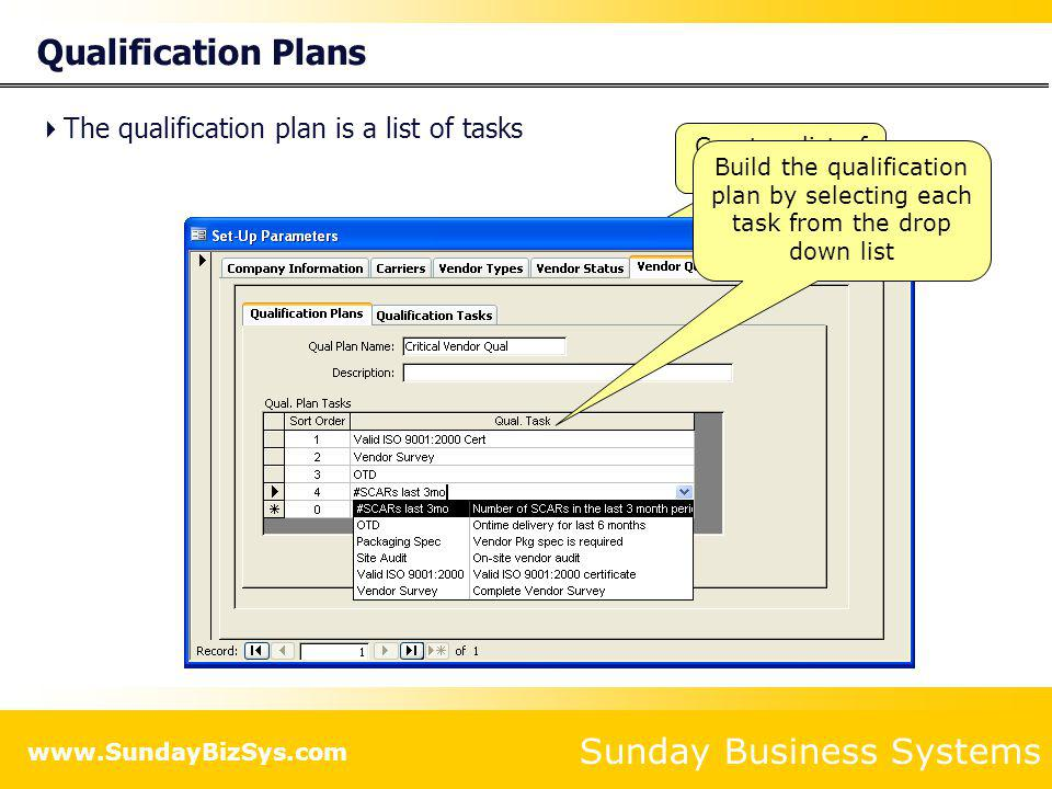 Qualification Plans The qualification plan is a list of tasks