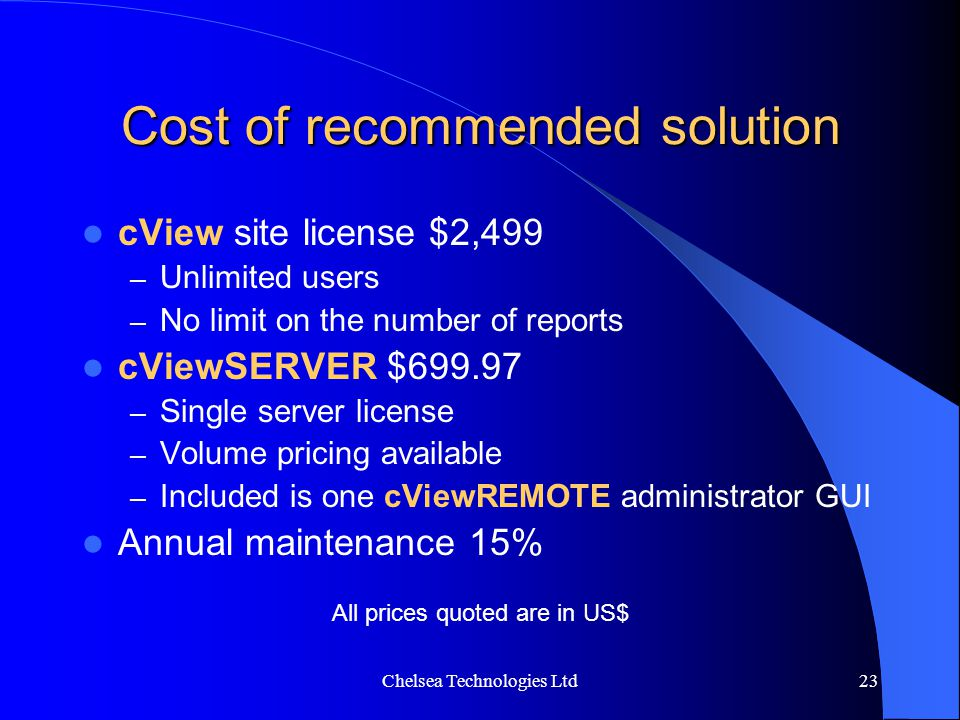 Cost of recommended solution