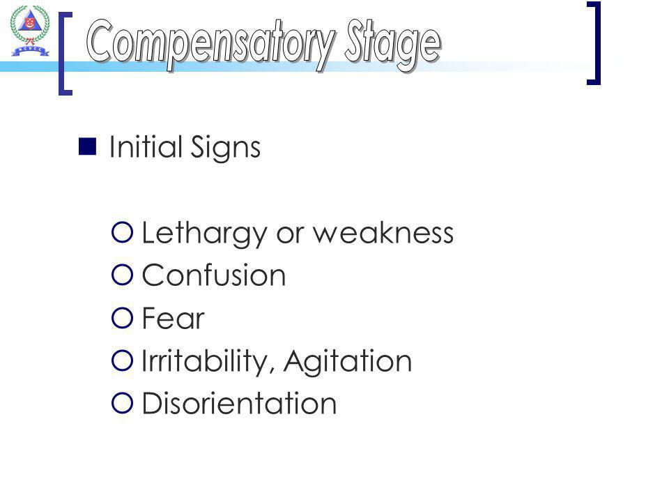 Compensatory Stage Initial Signs Lethargy or weakness Confusion Fear