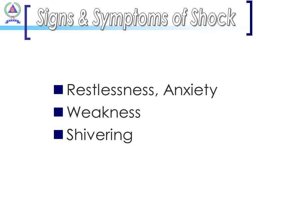 Signs & Symptoms of Shock