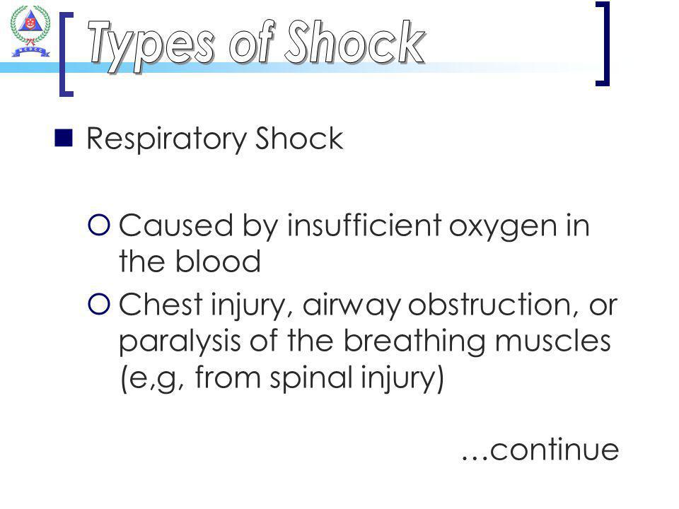 Types of Shock Respiratory Shock