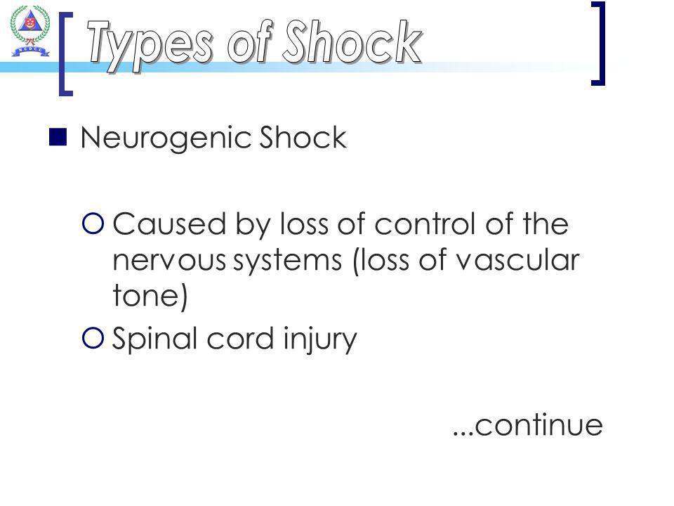 Types of Shock Neurogenic Shock