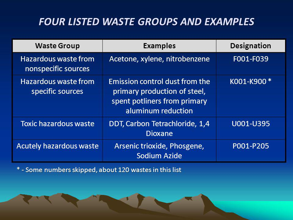 FOUR LISTED WASTE GROUPS AND EXAMPLES