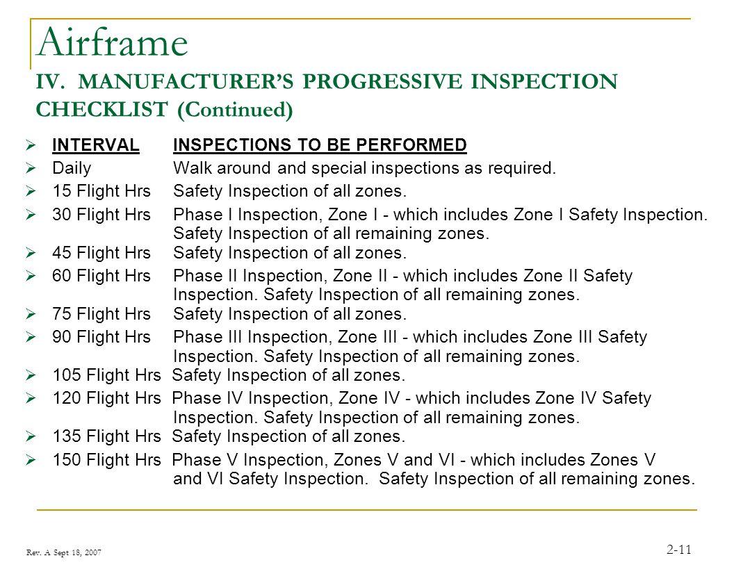 Airframe IV. MANUFACTURER'S PROGRESSIVE INSPECTION CHECKLIST (Continued)