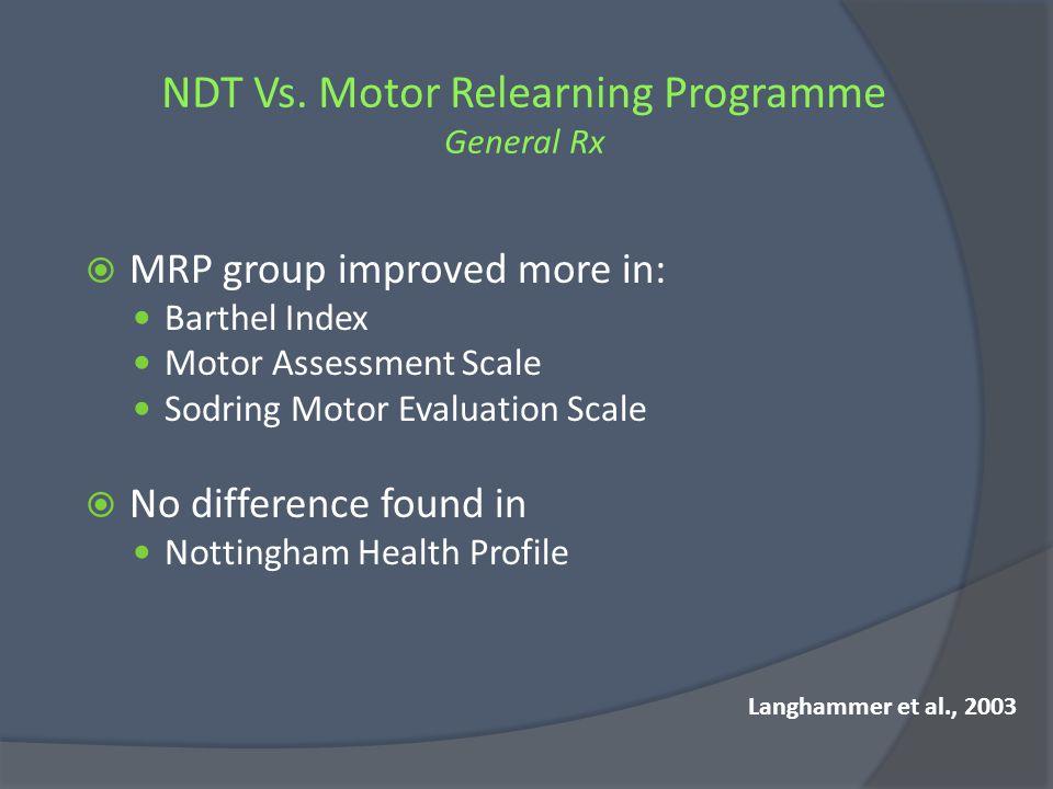 NDT Vs. Motor Relearning Programme General Rx