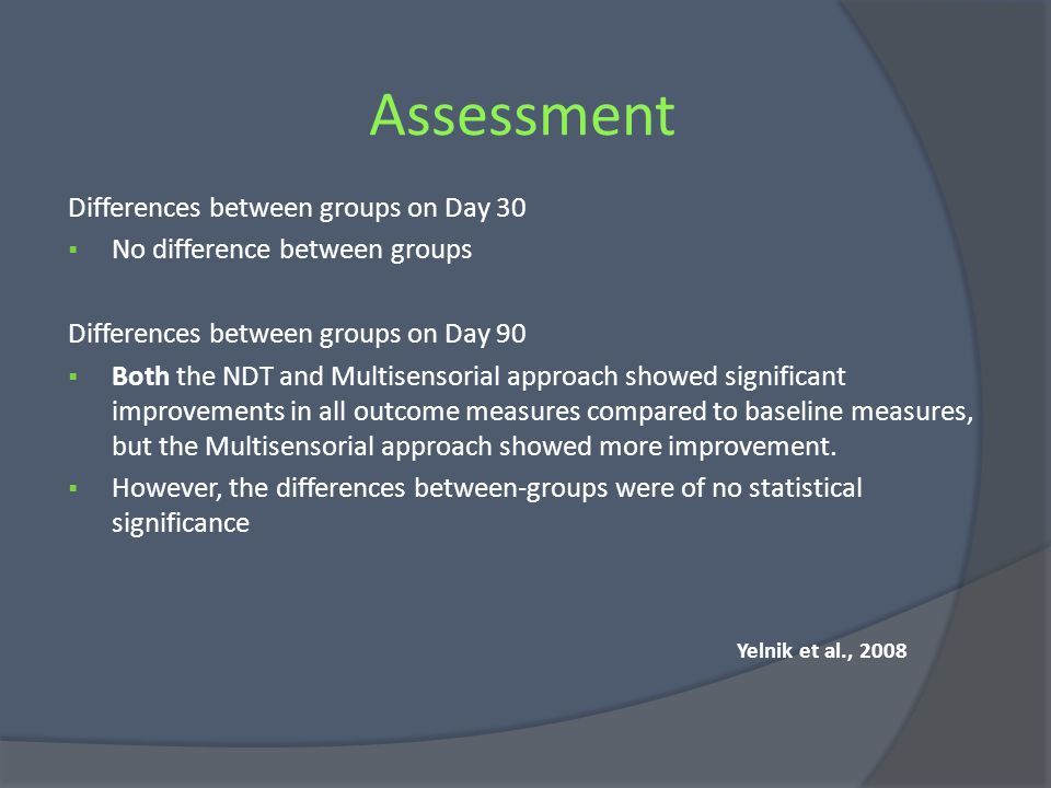 Assessment Differences between groups on Day 30