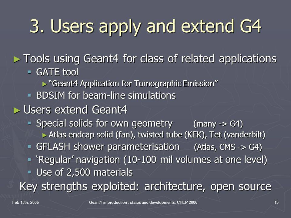 3. Users apply and extend G4
