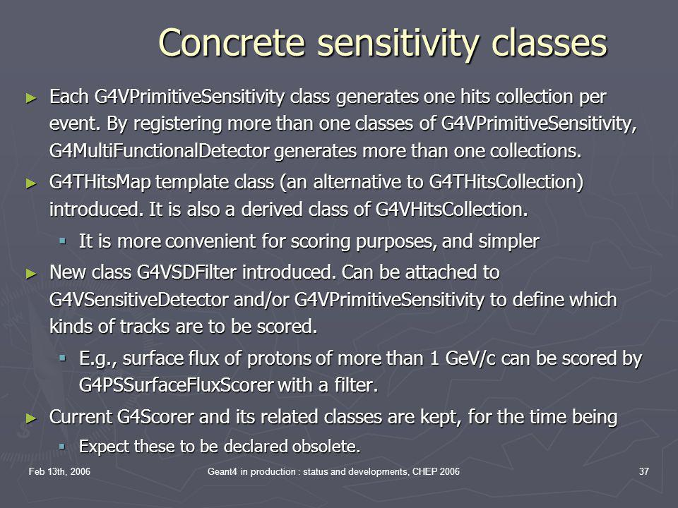 Concrete sensitivity classes