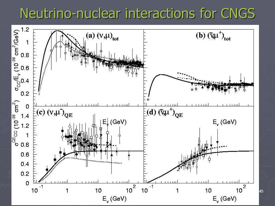 Neutrino-nuclear interactions for CNGS
