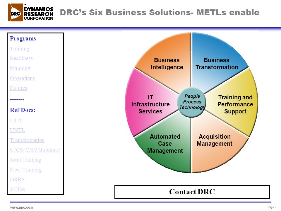 DRC's Six Business Solutions- METLs enable