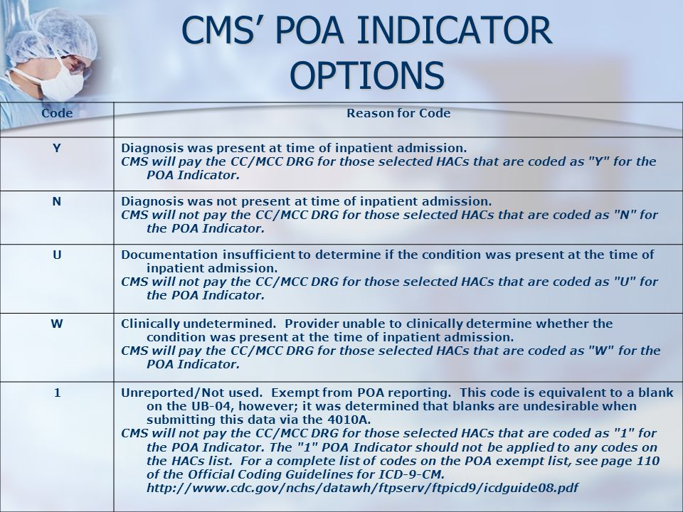 CMS' POA INDICATOR OPTIONS