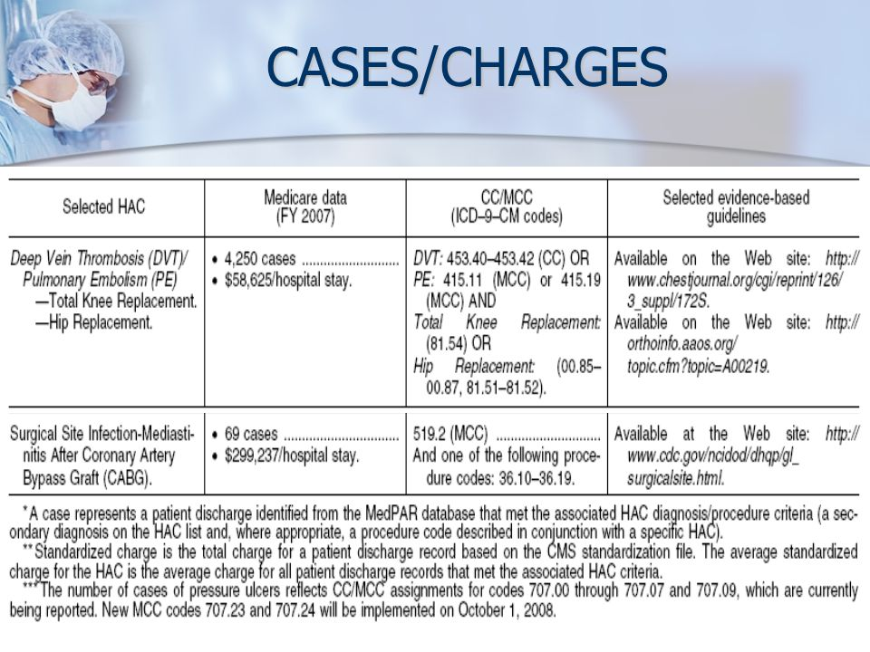 CASES/CHARGES