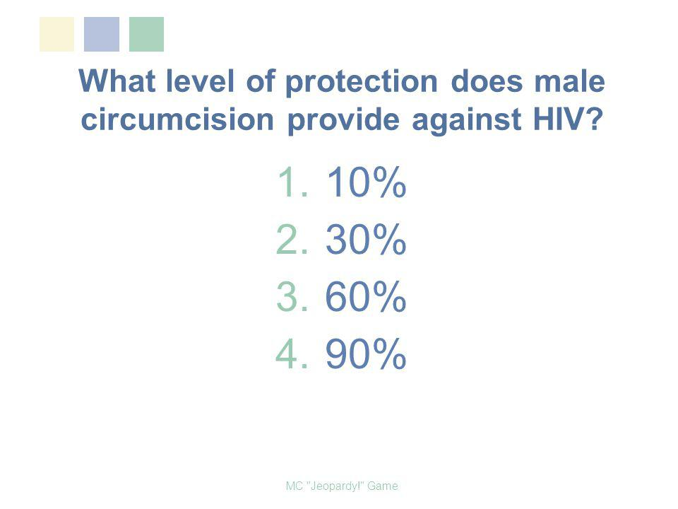 What level of protection does male circumcision provide against HIV