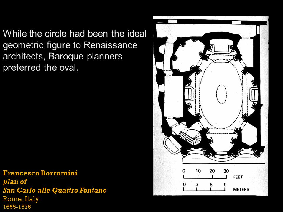 While the circle had been the ideal geometric figure to Renaissance architects, Baroque planners preferred the oval.