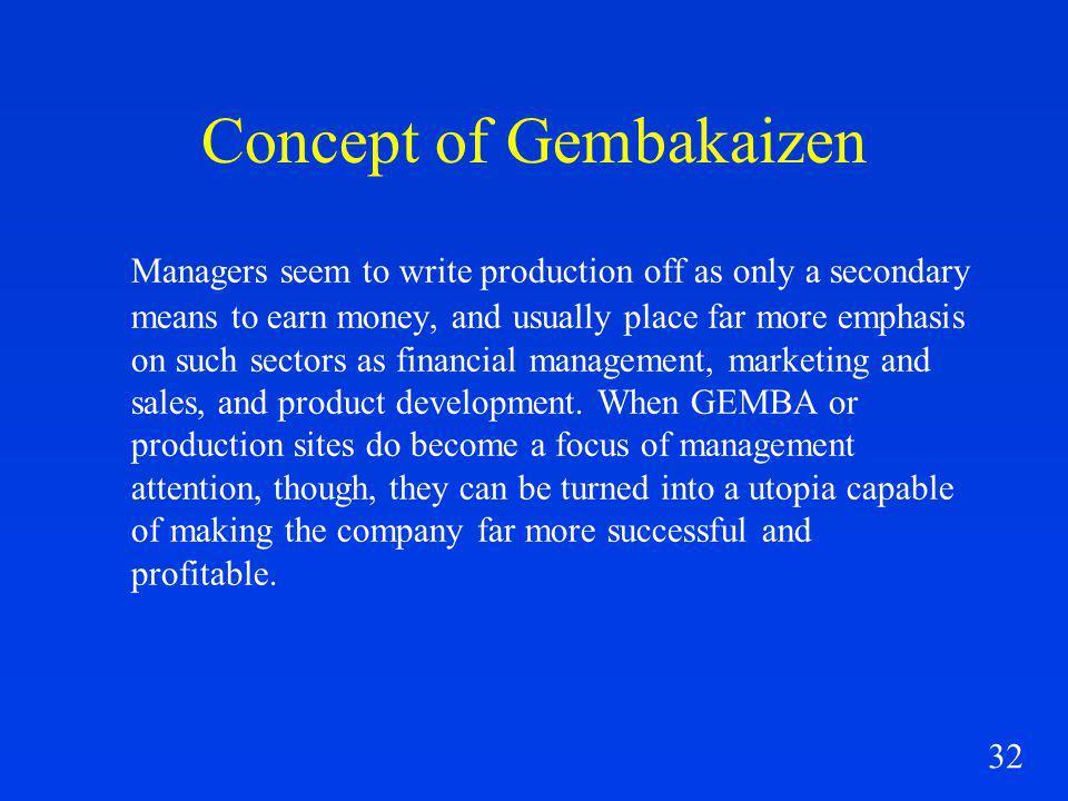 Concept of Gembakaizen