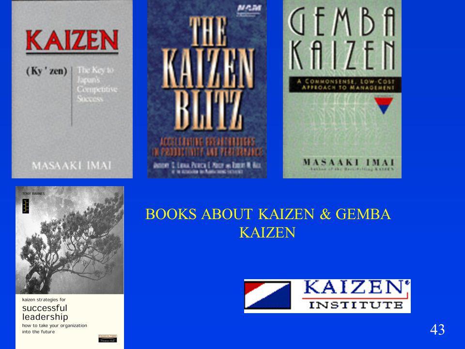 BOOKS ABOUT KAIZEN & GEMBA KAIZEN