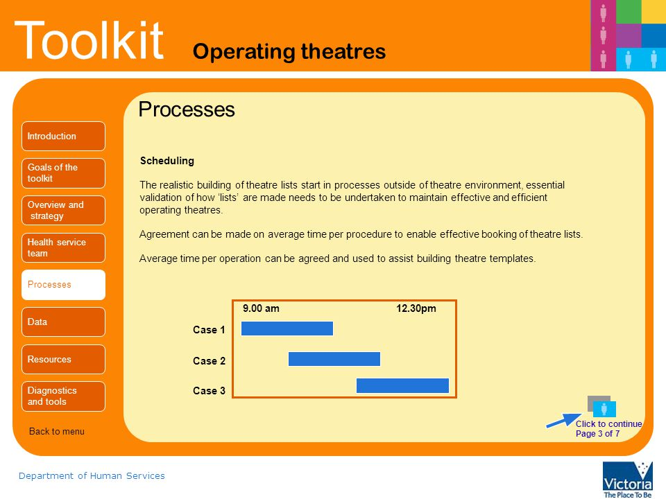 Processes Introduction. Goals of the. toolkit. Scheduling.