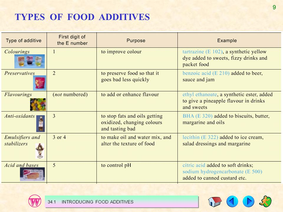European Food Additives List