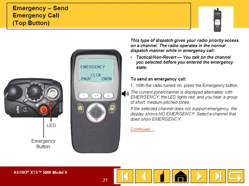 Emergency – Send Emergency Call (Top Button)