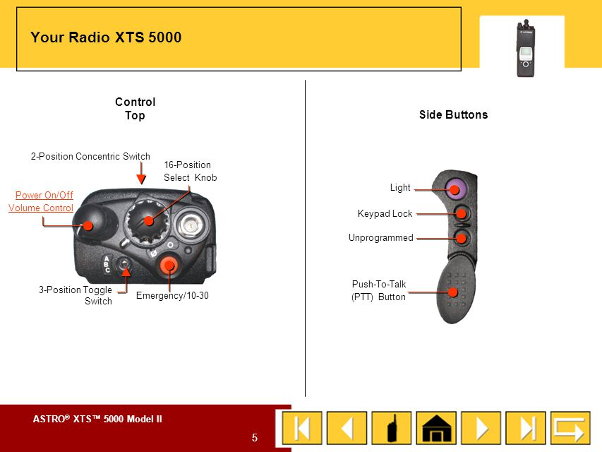 Your Radio XTS 5000 Control Top Side Buttons