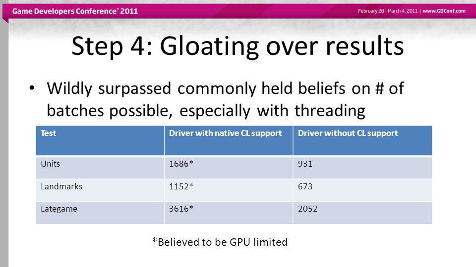 Step 4: Gloating over results